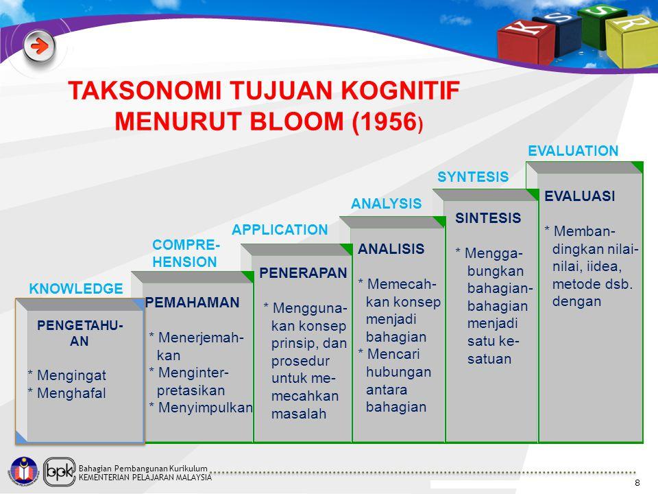 Bahagian Pembangunan Kurikulum KEMENTERIAN PELAJARAN MALAYSIA 8 TAKSONOMI TUJUAN KOGNITIF MENURUT BLOOM (1956 ) PENGETAHU- AN * Mengingat * Menghafal