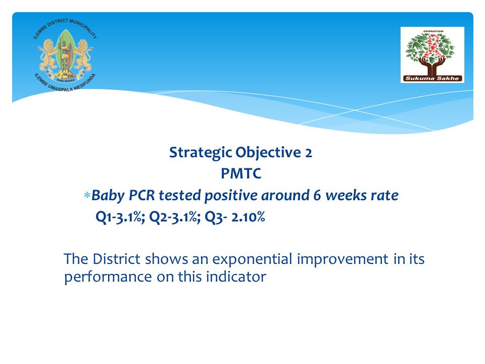 Strategic Objective 2 PMTC  Baby PCR tested positive around 6 weeks rate Q1-3.1%; Q2-3.1%; Q3- 2.10% The District shows an exponential improvement in its performance on this indicator
