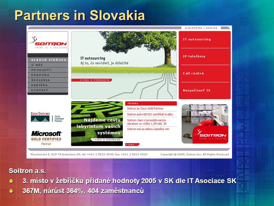 Partners in Slovakia Soitron a.s. 3.