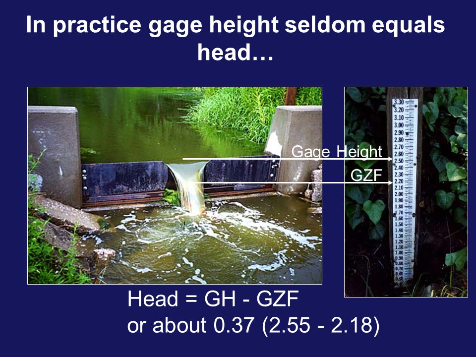 In practice gage height seldom equals head… Gage Height GZF Head = GH - GZF or about 0.37 (2.55 - 2.18)