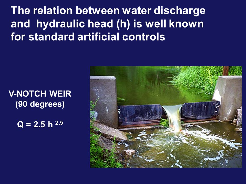 Here is the rating for a V-notch weir plotted using rectangular scales Hydraulic Head Water Discharge Rating for a V-notch weir Q = 2.5 h 2.5 Concave downward = increasing differences