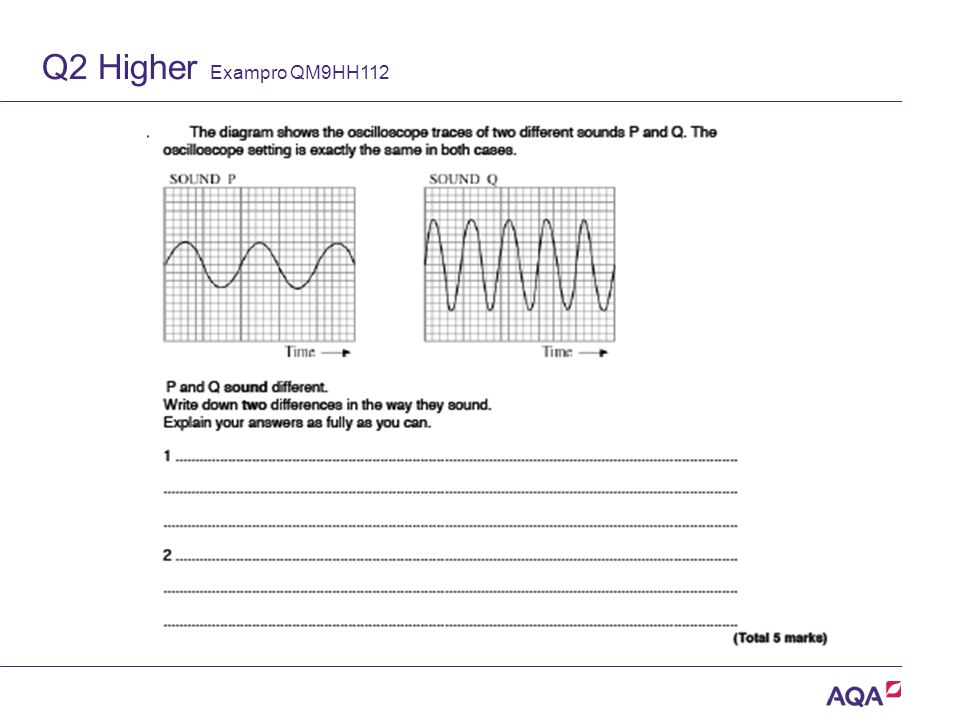 Q2 Higher Exampro QM9HH112 Version 2.0 Copyright © AQA and its licensors. All rights reserved.