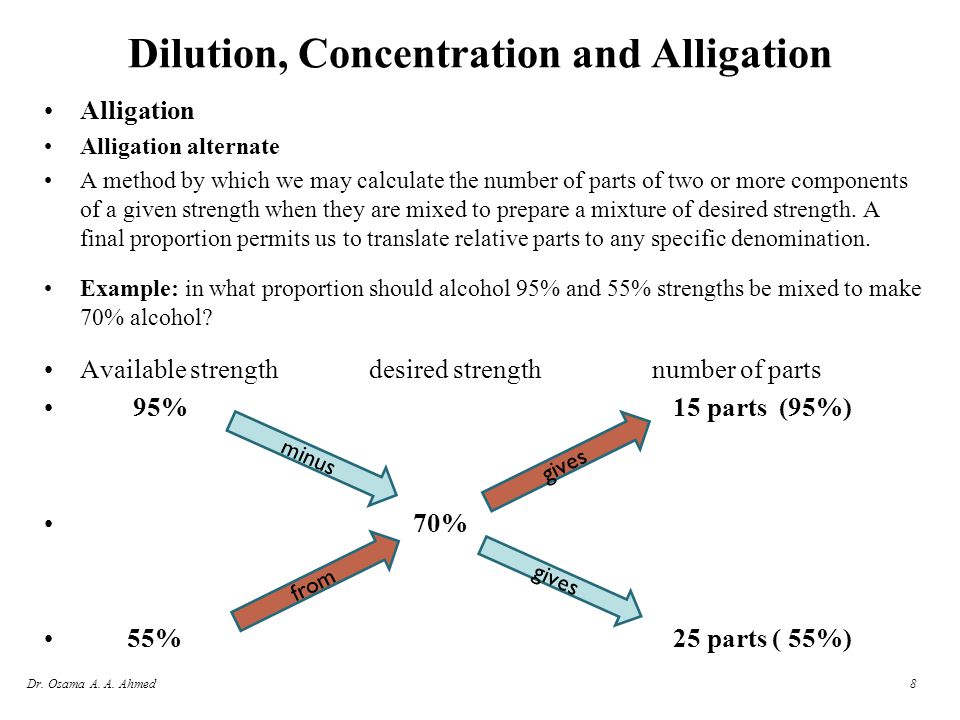 Dr. Osama A. A. Ahmed8 Dilution, Concentration and Alligation Alligation Alligation alternate A method by which we may calculate the number of parts o