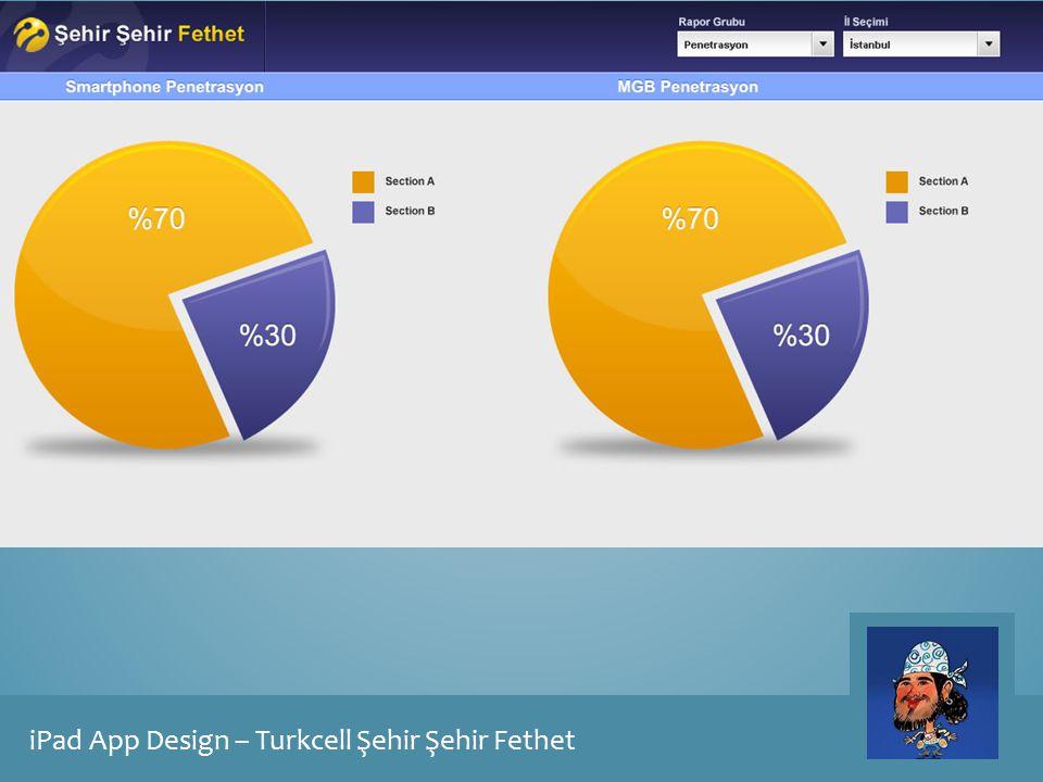 iPad App Design – Turkcell Şehir Şehir Fethet