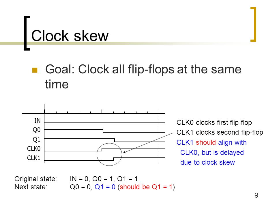 10 Clock skew Difficult to achieve in high-speed systems  Clock delays (wire, buffers) are comparable to logic delays T p > T h  T p > T skew + T h If T skew T p + T su