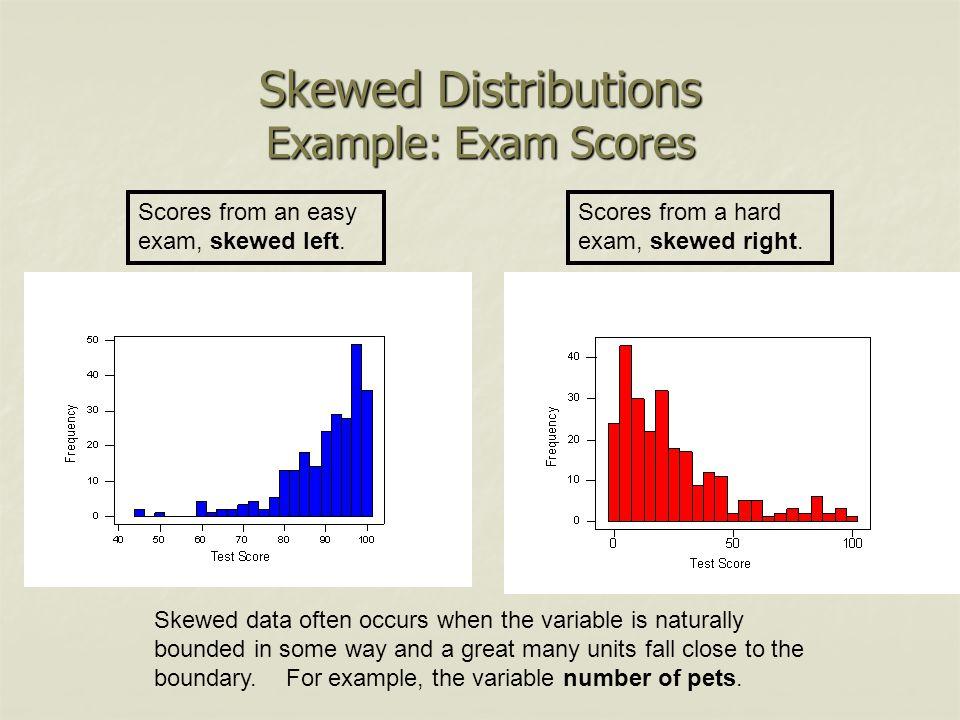 Skewed Distributions Example: Exam Scores Scores from an easy exam, skewed left. Scores from a hard exam, skewed right. Skewed data often occurs when