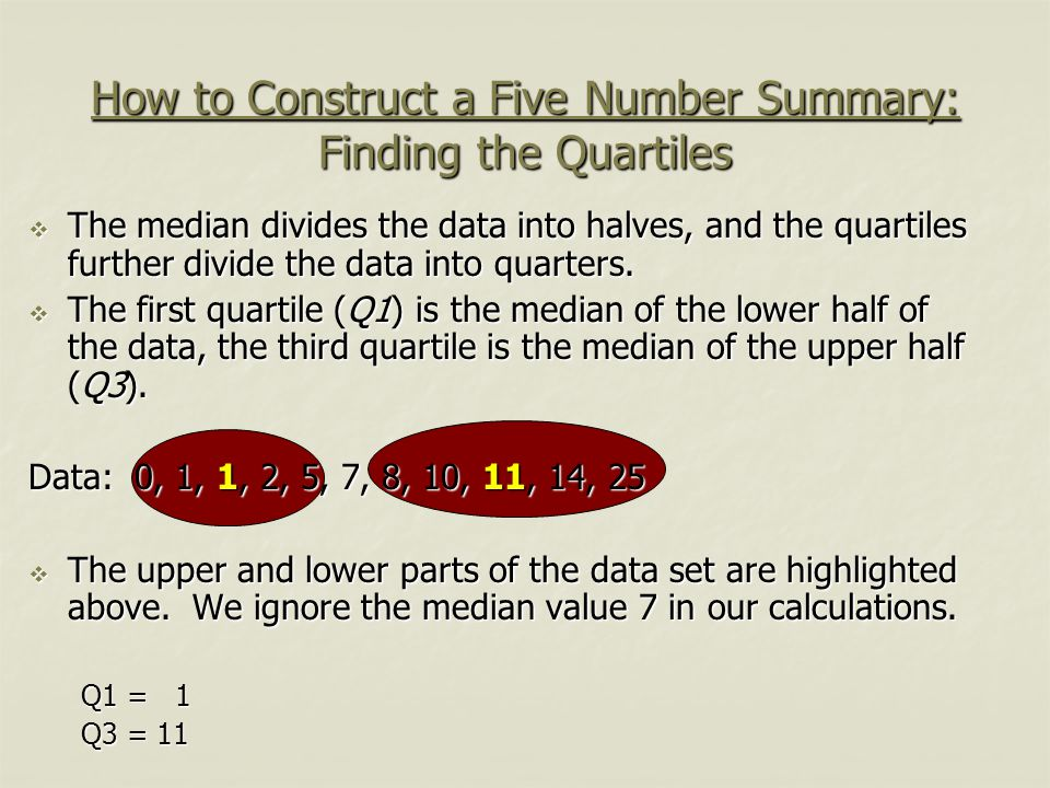  The median divides the data into halves, and the quartiles further divide the data into quarters.  The first quartile (Q1) is the median of the low