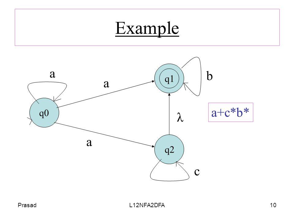 PrasadL12NFA2DFA10 Example q0 q1 q2 a a a b λ c a+c*b*