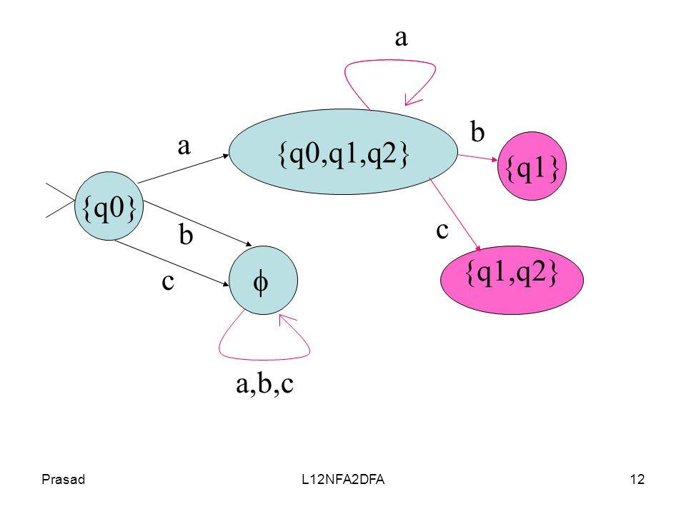 PrasadL12NFA2DFA12 {q0} {q0,q1,q2} a b c  {q1} {q1,q2} a b c a,b,c