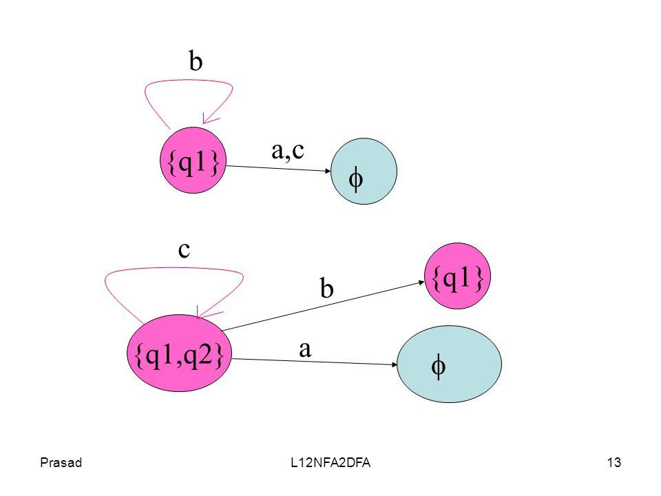 PrasadL12NFA2DFA13 {q1}  a,c b {q1,q2}  a c {q1} b