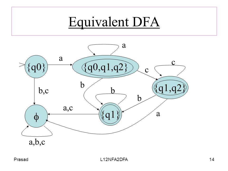 PrasadL12NFA2DFA14 Equivalent DFA {q0}  {q0,q1,q2} {q1} {q1,q2} a a a,c a a,b,c b b bb,c c c