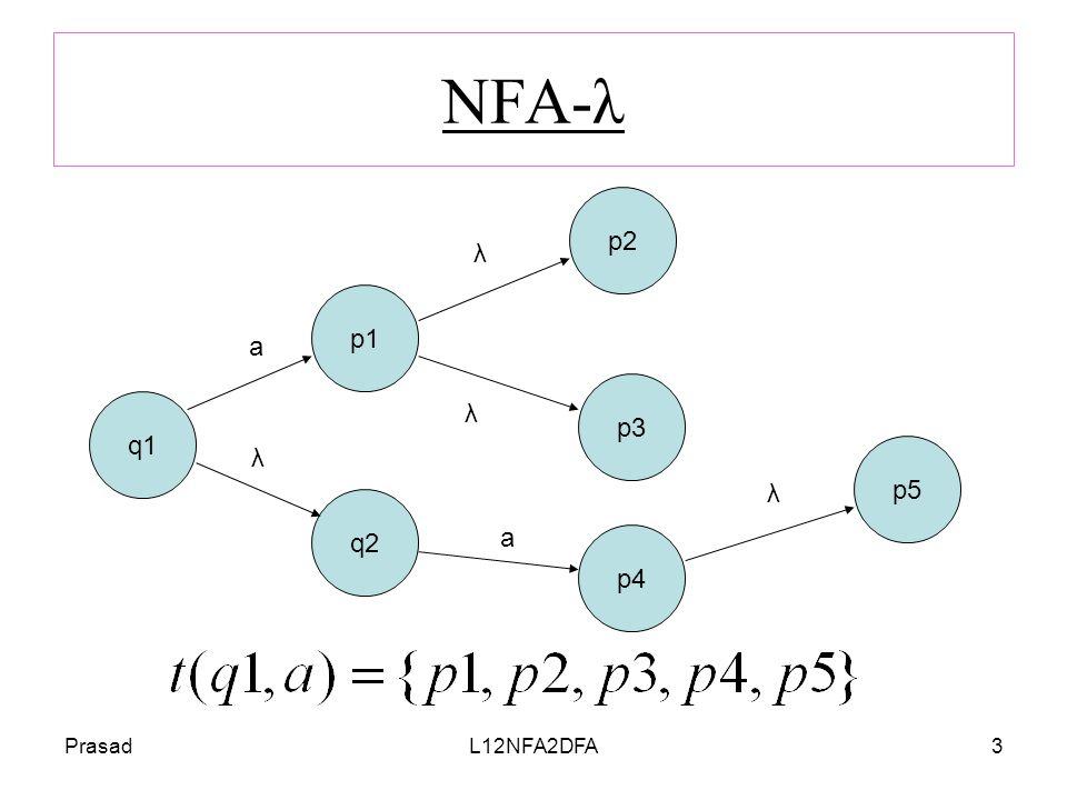 PrasadL12NFA2DFA3 NFA-λ q1 p1 q2 p3 p2 a λ λ λ p4 a p5 λ
