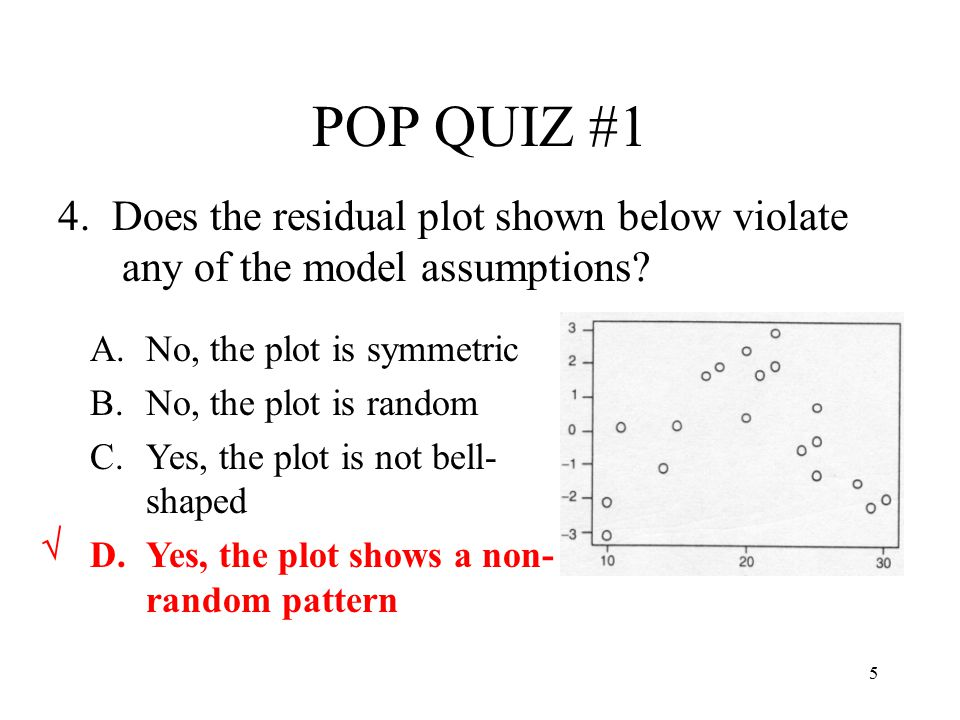 5 POP QUIZ #1 4. Does the residual plot shown below violate any of the model assumptions? A.No, the plot is symmetric B.No, the plot is random C.Yes,