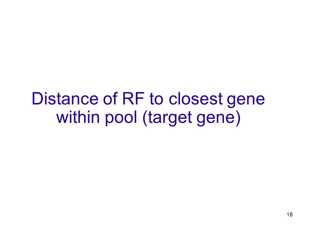 16 Distance of RF to closest gene within pool (target gene)
