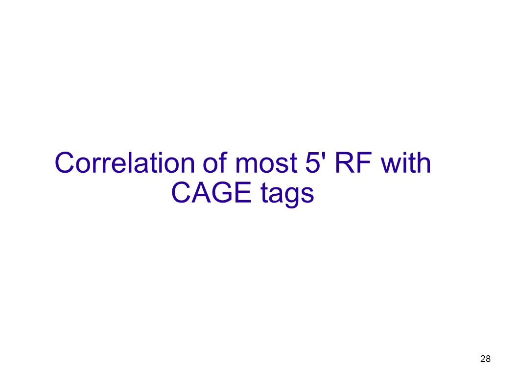 28 Correlation of most 5 RF with CAGE tags