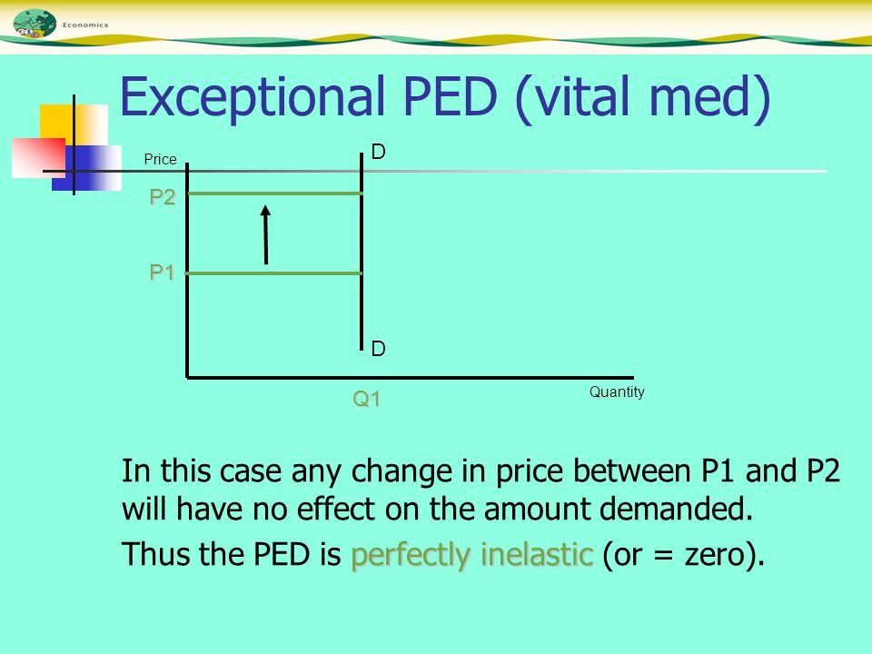 Price Quantity D D P1 Q1 P2 Exceptional PED (vital med) In this case any change in price between P1 and P2 will have no effect on the amount demanded.
