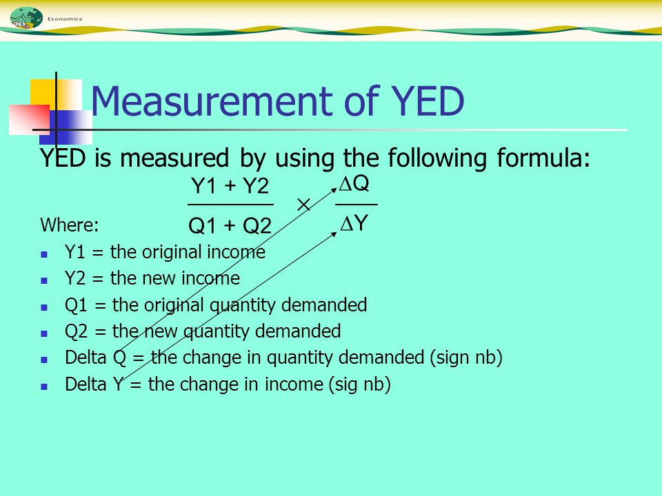 Measurement of YED YED is measured by using the following formula: Where: Y1 = the original income Y2 = the new income Q1 = the original quantity demanded Q2 = the new quantity demanded Delta Q = the change in quantity demanded (sign nb) Delta Y = the change in income (sig nb) Y1 + Y2 Q1 + Q2 QYQY 