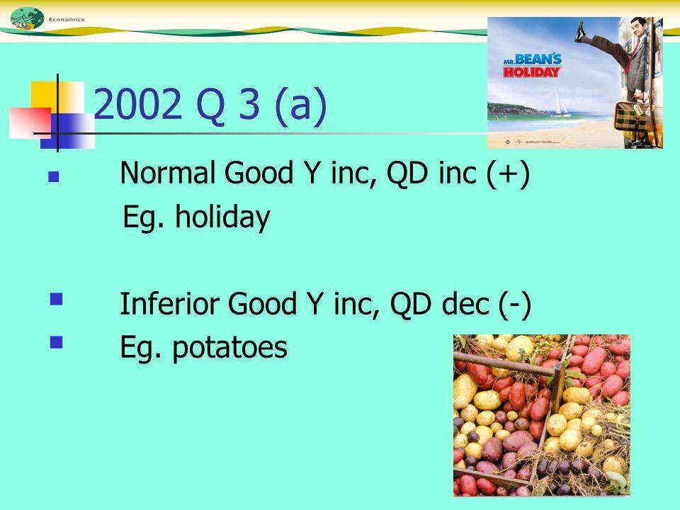 2002 Q 3 (a) Normal Good Y inc, QD inc (+) Eg. holiday  Inferior Good Y inc, QD dec (-)  Eg.