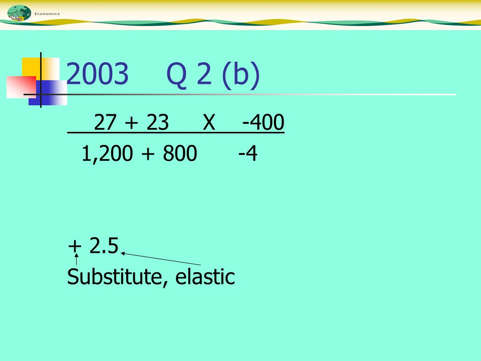 2003 Q 2 (b) 27 + 23 X -400 1,200 + 800 -4 + 2.5 Substitute, elastic