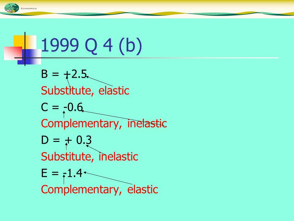 1999 Q 4 (b) B = +2.5 Substitute, elastic C = -0.6 Complementary, inelastic D = + 0.3 Substitute, inelastic E = -1.4 Complementary, elastic