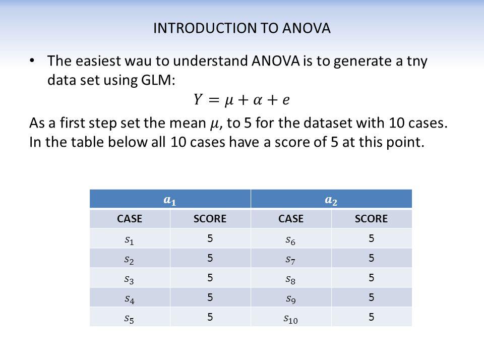 INTRODUCTION TO ANOVA CASESCORECASESCORE 55 55 55 55 55