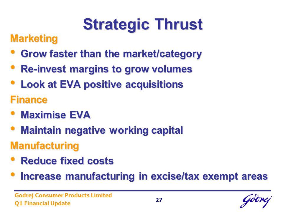Godrej Consumer Products Limited Q1 Financial Update 27 Strategic Thrust Marketing Grow faster than the market/category Grow faster than the market/ca