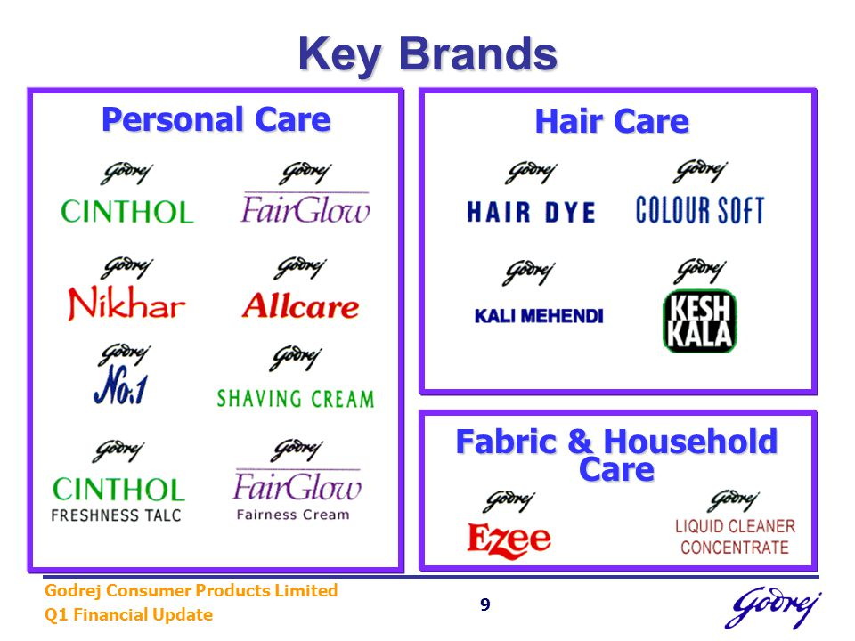 Godrej Consumer Products Limited Q1 Financial Update 9 Key Brands Fabric & Household Care Hair Care Personal Care