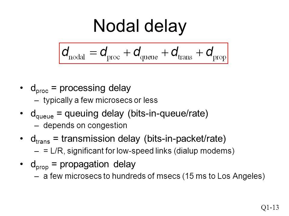 Q1-13 Nodal delay d proc = processing delay –typically a few microsecs or less d queue = queuing delay (bits-in-queue/rate) –depends on congestion d t