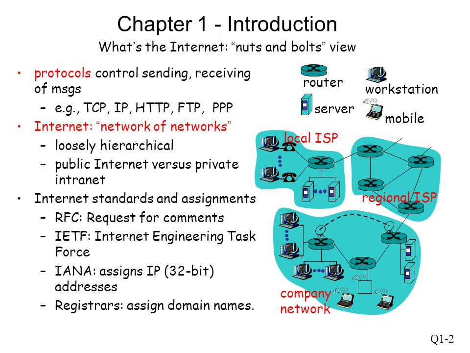 Q1-33 DNS records DNS: distributed db storing resource records (RR) Type=NS –name is domain (e.g.