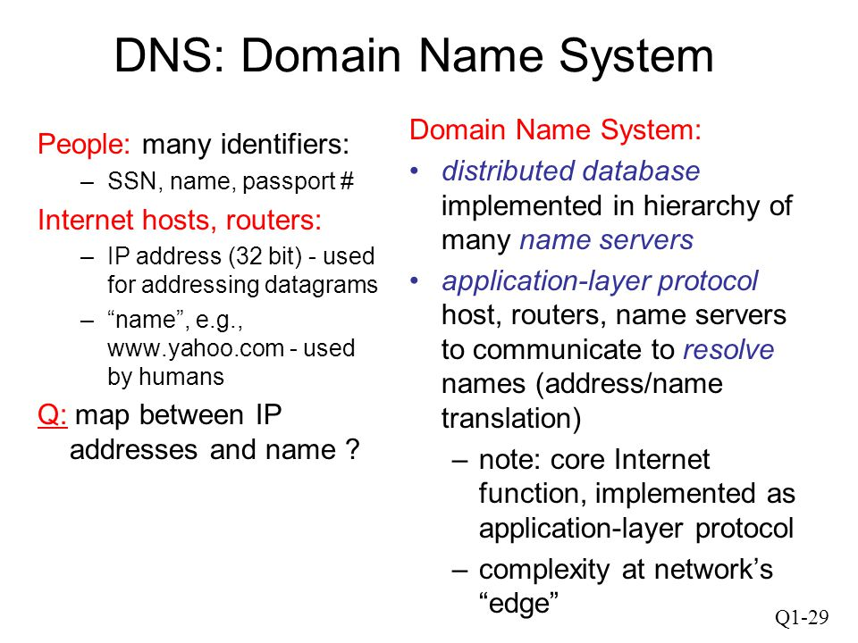 Q1-29 DNS: Domain Name System People: many identifiers: –SSN, name, passport # Internet hosts, routers: –IP address (32 bit) - used for addressing dat