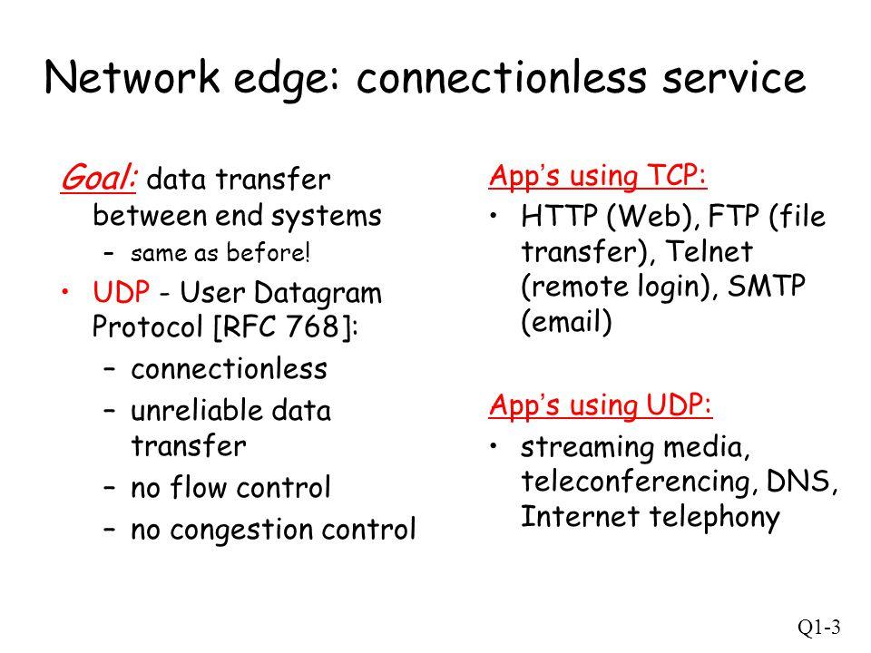 Q1-44 UDP: User Datagram Protocol [RFC 768] no frills, bare bones Internet transport protocol best effort service, UDP segments may be: –lost –delivered out of order to app connectionless: –no handshaking between UDP sender, receiver –each UDP segment handled independently of others Why is there a UDP.