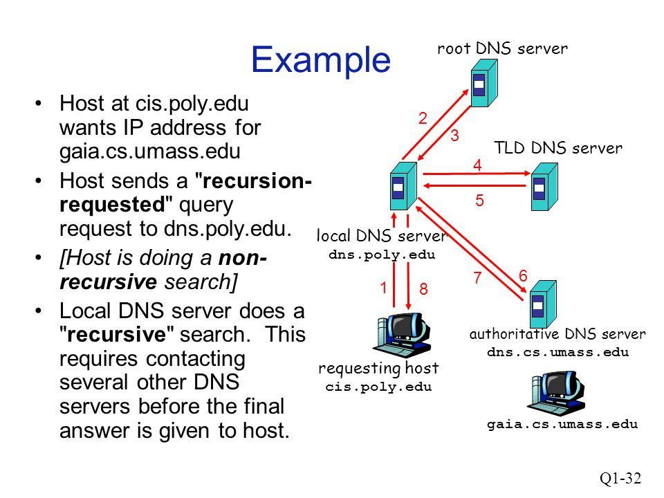 Q1-32 requesting host cis.poly.edu gaia.cs.umass.edu root DNS server local DNS server dns.poly.edu 1 2 3 4 5 6 authoritative DNS server dns.cs.umass.e