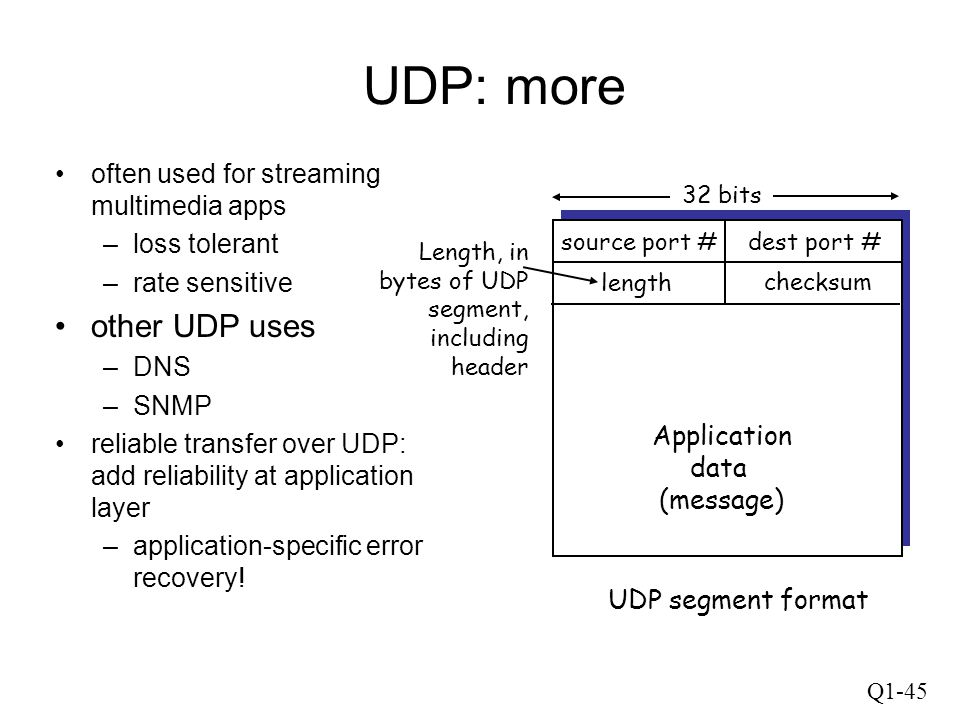 Q1-45 UDP: more often used for streaming multimedia apps –loss tolerant –rate sensitive other UDP uses –DNS –SNMP reliable transfer over UDP: add reli