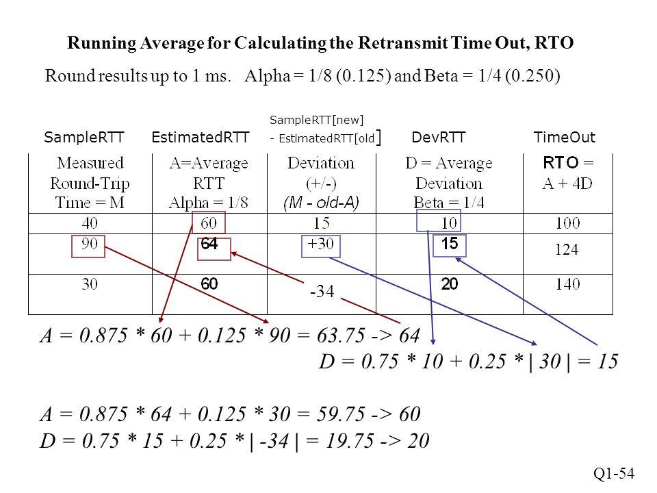 Q1-54 A = 0.875 * 60 + 0.125 * 90 = 63.75 -> 64 D = 0.75 * 10 + 0.25 * | 30 | = 15 A = 0.875 * 64 + 0.125 * 30 = 59.75 -> 60 D = 0.75 * 15 + 0.25 * |