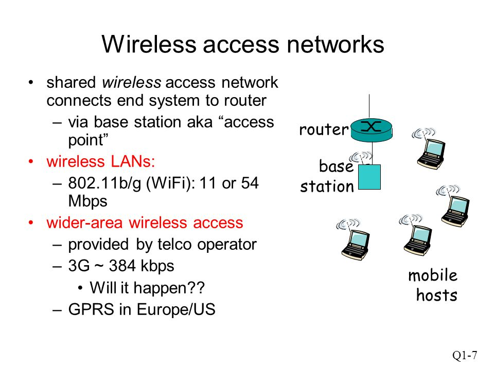 """Q1-7 Wireless access networks shared wireless access network connects end system to router –via base station aka """"access point"""" wireless LANs: –802.11"""