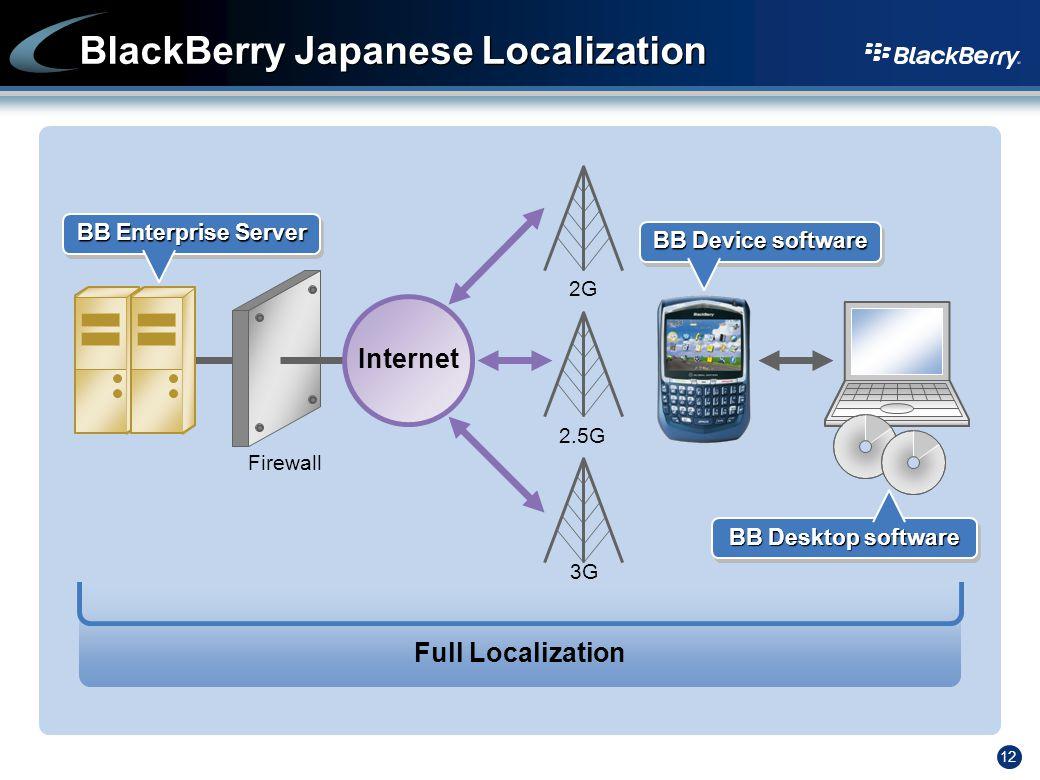 12 Full Localization BlackBerry Japanese Localization 2G 2.5G 3G Firewall Internet BB Enterprise Server BB Device software BB Desktop software