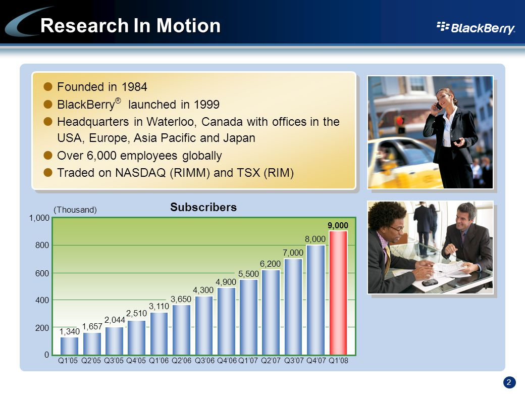 2 Research In Motion Founded in 1984 BlackBerry ® launched in 1999 Headquarters in Waterloo, Canada with offices in the USA, Europe, Asia Pacific and Japan Over 6,000 employees globally Traded on NASDAQ (RIMM) and TSX (RIM) Founded in 1984 BlackBerry ® launched in 1999 Headquarters in Waterloo, Canada with offices in the USA, Europe, Asia Pacific and Japan Over 6,000 employees globally Traded on NASDAQ (RIMM) and TSX (RIM) Subscribers 1, (Thousand) Q1'05Q2'05Q3'05Q4'05Q1'06Q2'06Q3'06Q4'06Q1'07Q2'07Q3'07Q4'07Q1'08 9,000 8,000 7,000 6,200 5,500 4,900 4,300 3,650 3,110 2,510 2,044 1,657 1,340