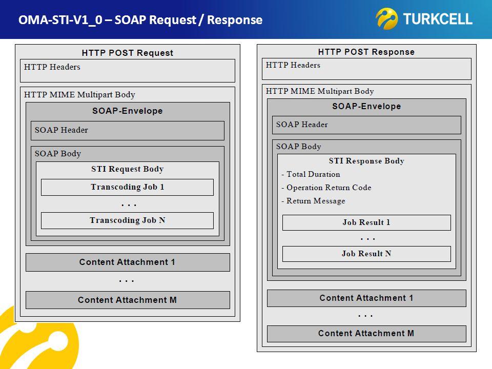 TURKCELL DAHİLİ OMA-STI-V1_0 – SOAP Request / Response