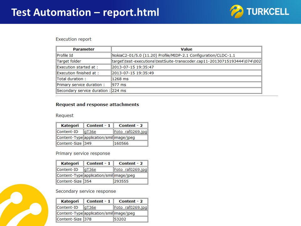 TURKCELL DAHİLİ Test Automation – report.html
