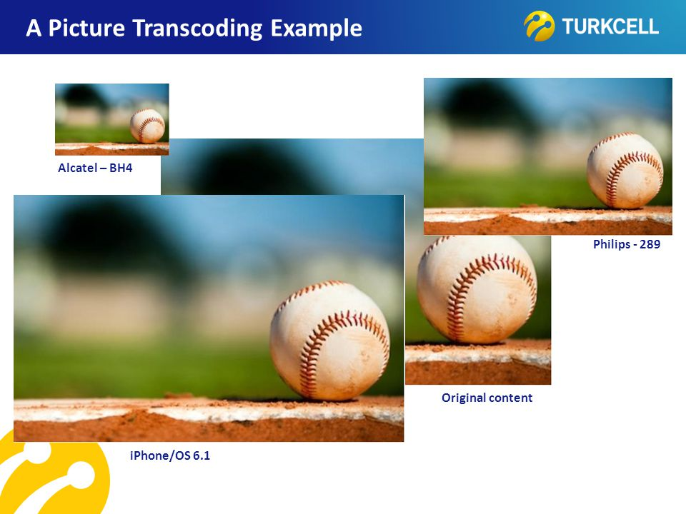 TURKCELL DAHİLİ Original content A Picture Transcoding Example Alcatel – BH4 Philips - 289 iPhone/OS 6.1
