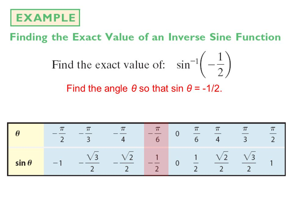 Find the angle θ so that sin θ = -1/2.