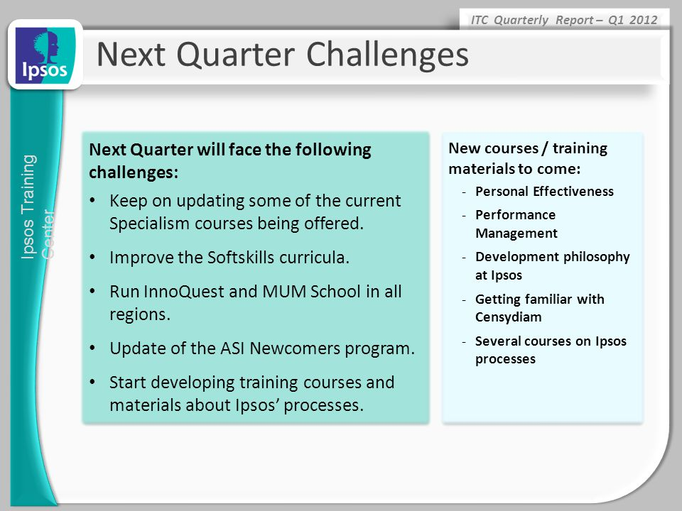Ipsos Training Center ITC Quarterly Report – Q1 2012 Next Quarter Challenges Next Quarter will face the following challenges: Keep on updating some of