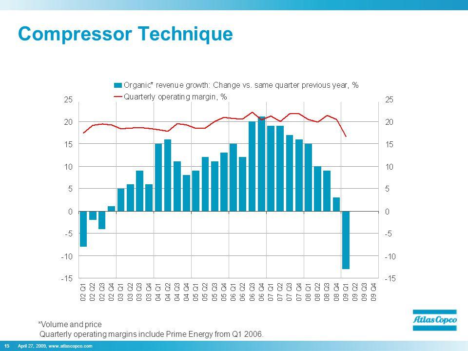 April 27, 2009, www.atlascopco.com15 Compressor Technique Quarterly operating margins include Prime Energy from Q1 2006. *Volume and price
