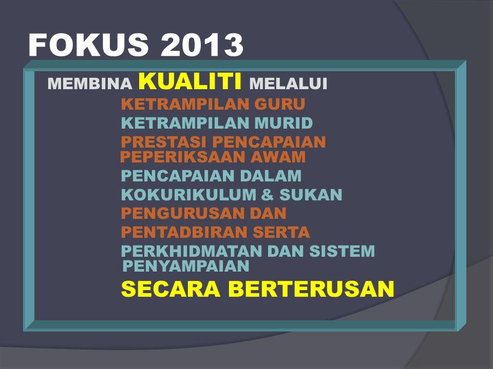 FOKUS 2013 DOKUMEN RUJUKAN 1.DASAR PENDIDIKAN KEBANGSAAN 2.
