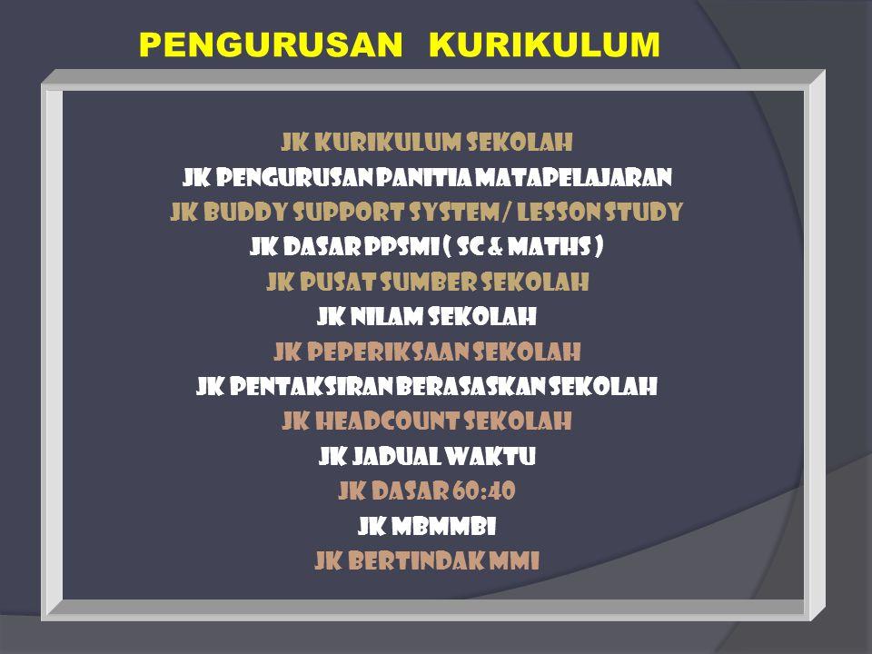 PENGURUSAN KURIKULUM Jk kurikulum sekolah Jk pengurusan panitia matapelajaran Jk buddy support system / LESSON STUDY Jk dasar ppsmi ( SC & MATHS ) Jk
