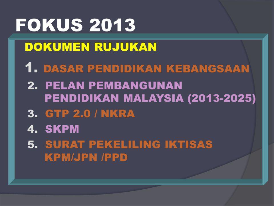 FOKUS 2013 DOKUMEN RUJUKAN 1. DASAR PENDIDIKAN KEBANGSAAN 2. PELAN PEMBANGUNAN PENDIDIKAN MALAYSIA (2013-2025) 3. GTP 2.0 / NKRA 4. SKPM 5. SURAT PEKE