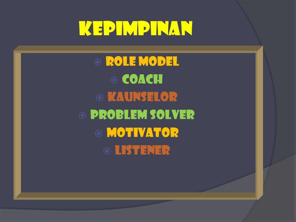 kepimpinan  Role model  Coach  Kaunselor  Problem solver  Motivator  listener