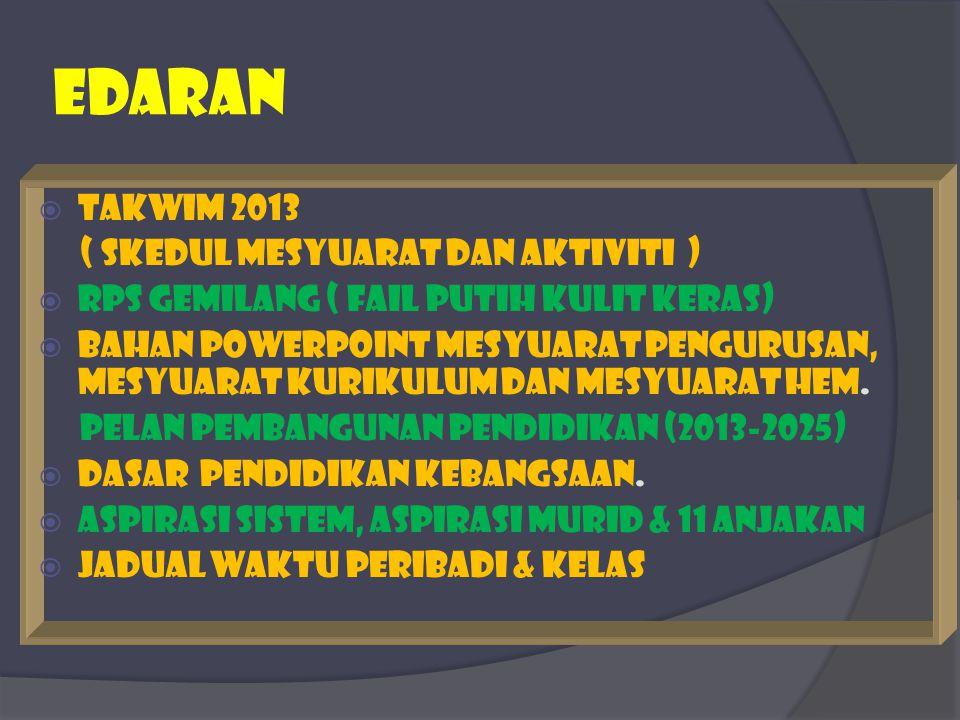edaran  Takwim 2013 ( skedul mesyuarat dan aktiviti )  Rps gemilang ( fail putih kulit keras)  Bahan powerpoint mesyuarat pengurusan, mesyuarat kur