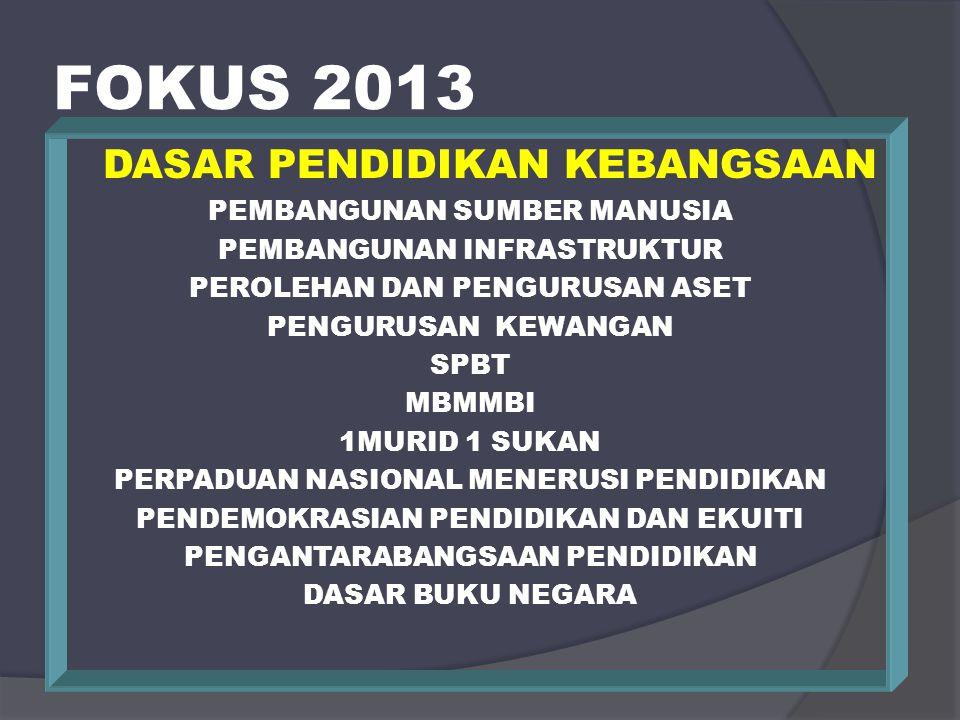 FOKUS 2013 PELAN PEMBANGUNAN PENDIDIKAN ( 2013 – 2025) ASPIRASI TERHADAP SISTEM AKSES KUALITI EKUITI PERPADUAN KECEKAPAN