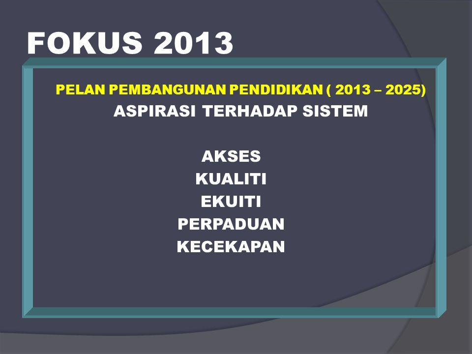 FOKUS 2013 PELAN PEMBANGUNAN PENDIDIKAN ( 2013 – 2025) ASPIRASI MURID PENGETAHUAN KEMAHIRAN BERFIKIR KEMAHIRAN MEMIMPIN KEMAHIRAN DWIBAHASA ETIKA DAN KEROHANIAN IDENTITI NASIONAL